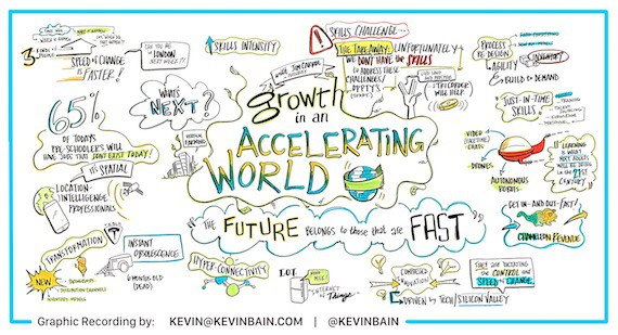 kevin bain graphic recording